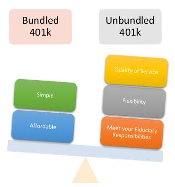 Bundled vs Unbundled 401k